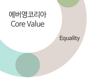 corevalue2.jpg